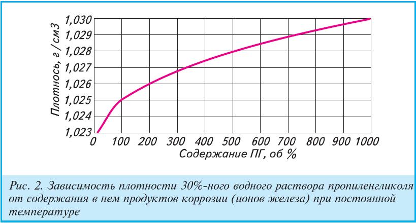 st30_2.jpg